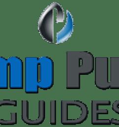 sump pump guides [ 1763 x 784 Pixel ]