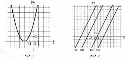 Решение задачи графиком центральная симметрия примеры решения задач