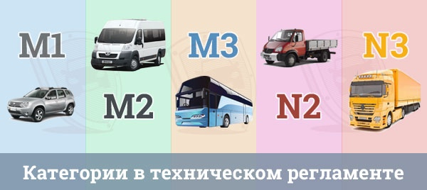 Категории транспортных средств в техническом регламенте (M1, M2 ...