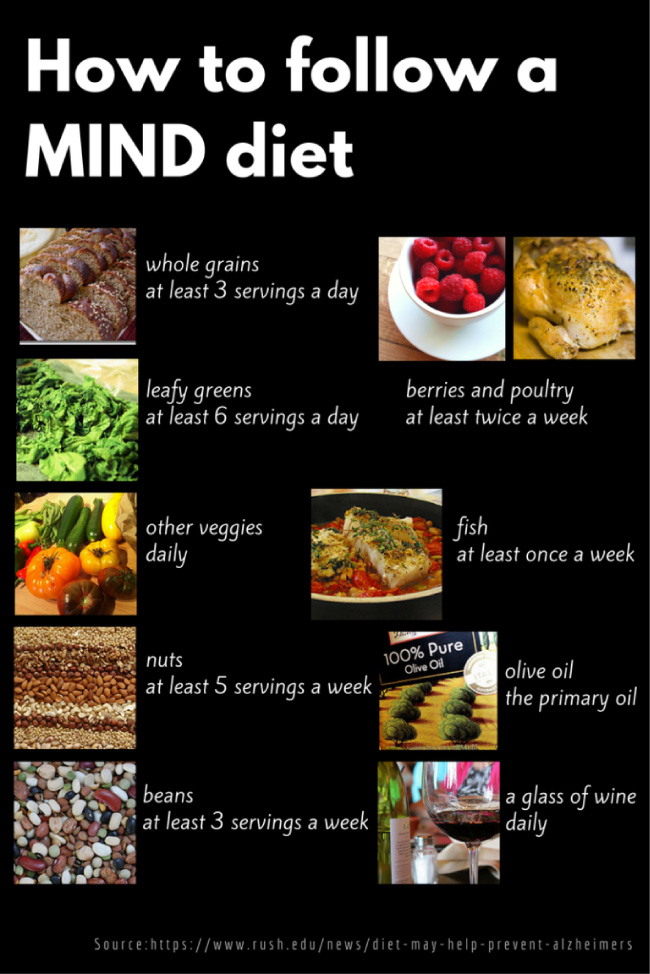 which beans are great for the mind diet
