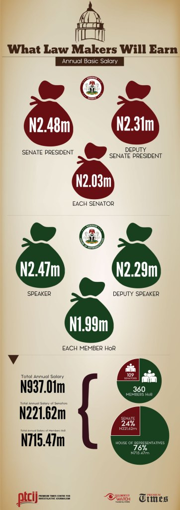 What-Lawmakers-will-Earn-1 (1)