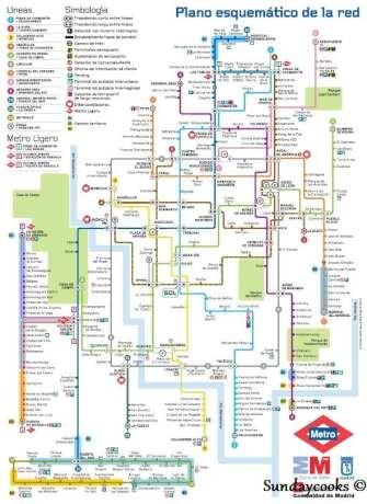 Metrô de Madri - mapa