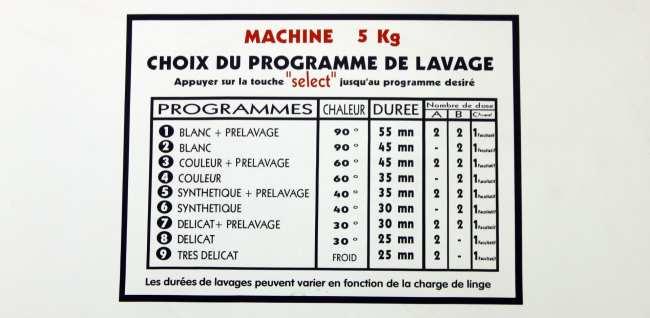 Como lavar roupa na Europa: lavandera - 06