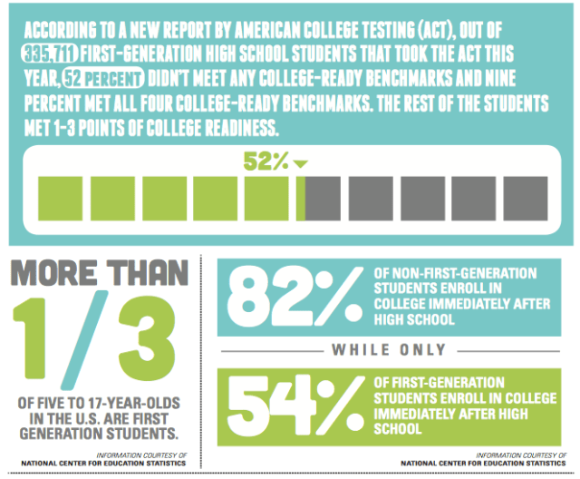 transition into college Understanding the transition into college supporting your student through typical transitional issues the transition process is not limited to the first few weeks of the semester.