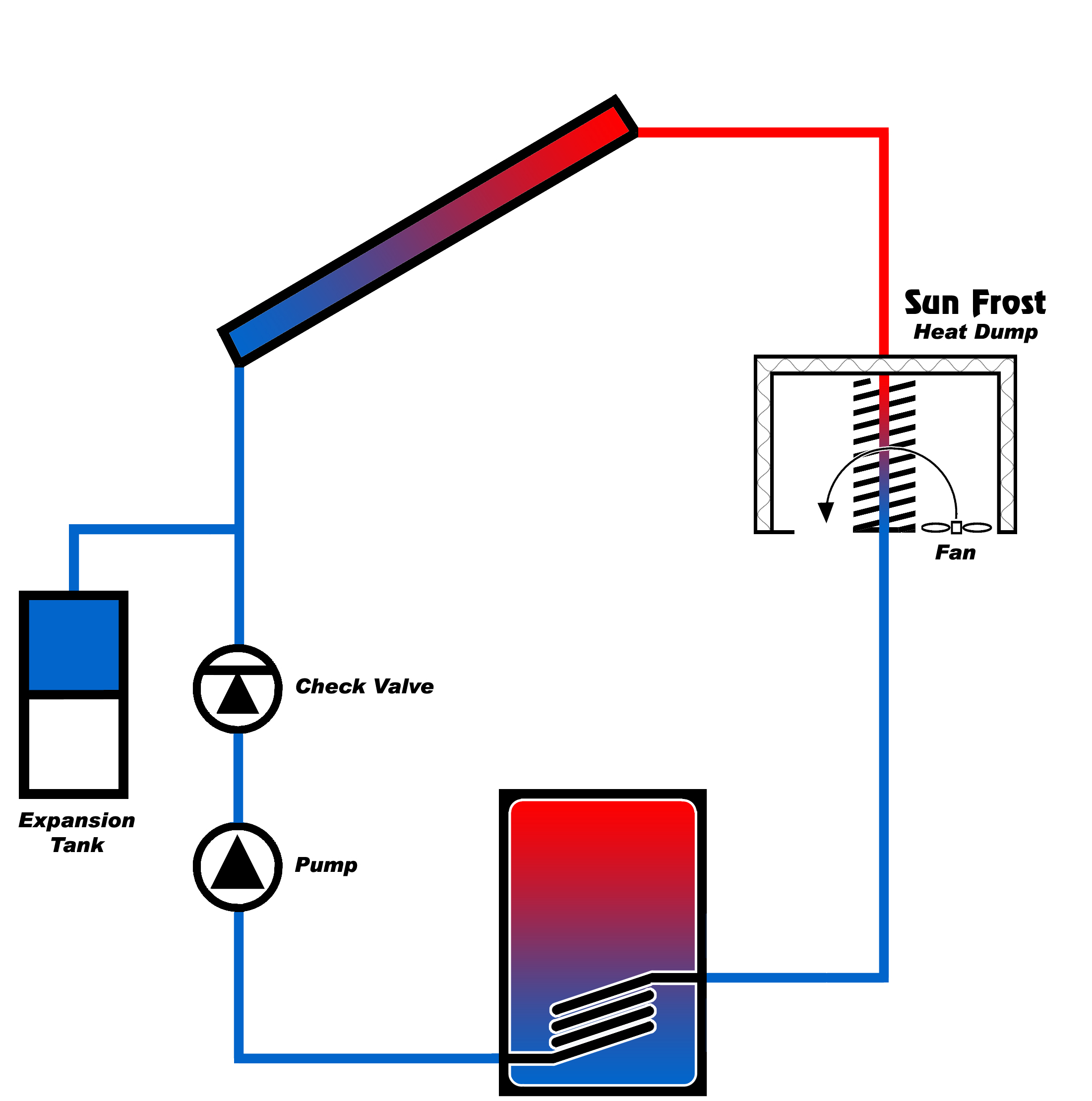 solar water heater schematic diagram 4 way tele switch wiring space