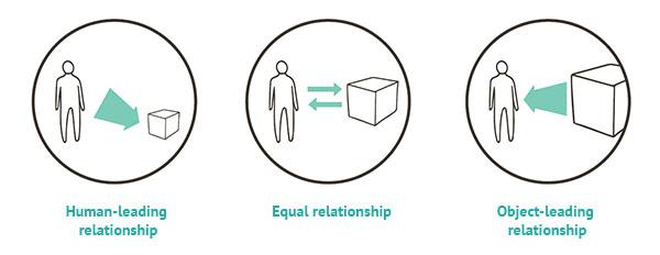 3relationships