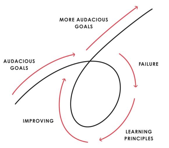 principles-1