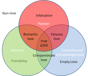 Set theory of LOVE – SUN in Los Angeles