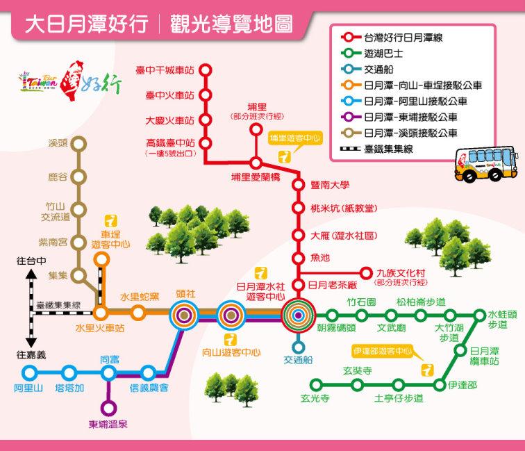 旅遊交通資訊 - 探訪日月潭四季之美-【旅遊攻略全集】