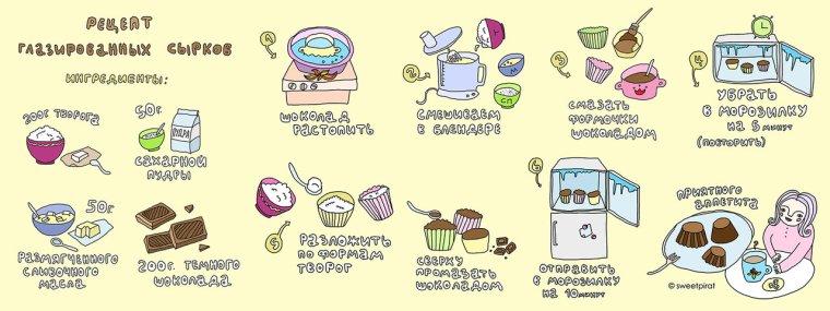 Прекрасные рисованные рецепты от Алёны sweetpirat.