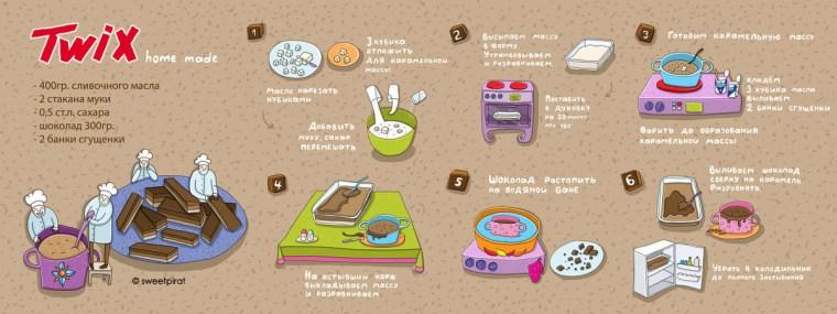 Cute illustration, рецепты by Аня Sweetpirat