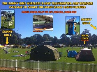 Sunny bins wireless bin set in explained