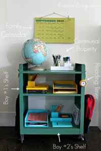 cart homework station