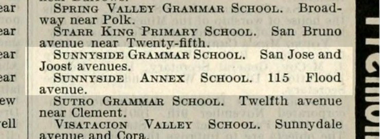 "1907 SF Directory, showing what is now Glen Park School as ""Sunnyside School."" From archive.org."