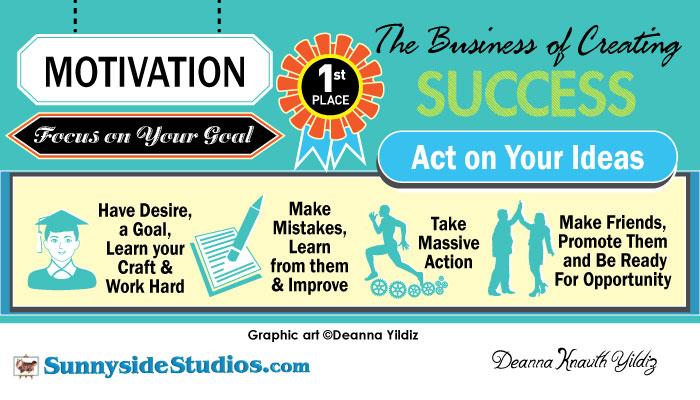 Motivation Infographic