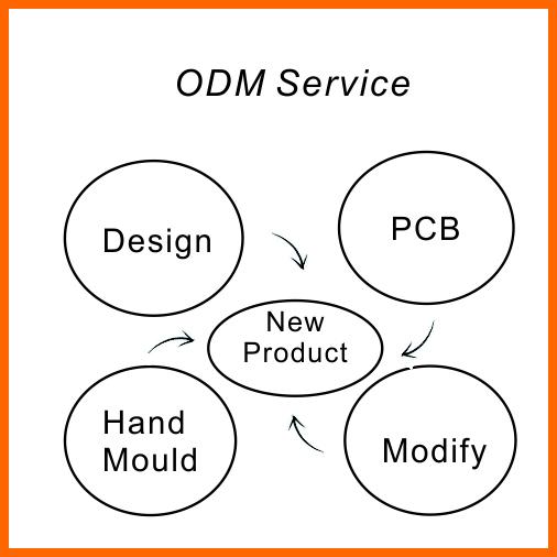 ODM service