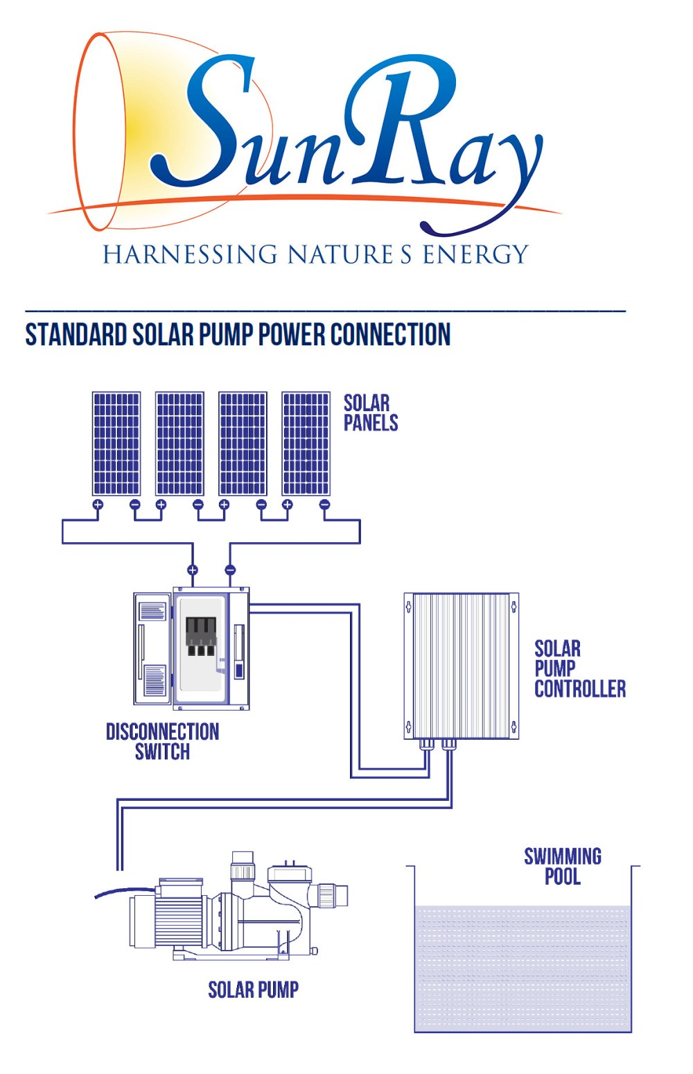 medium resolution of  solar