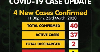 COVID-19: Fear as confirmed cases in Nigeria jump to 40