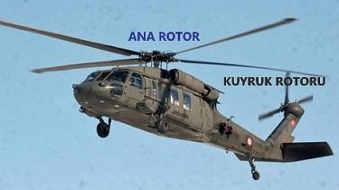 Ana Rotor ve Kuyruk Rotor Türbülansları ve Güçlü Çöküş