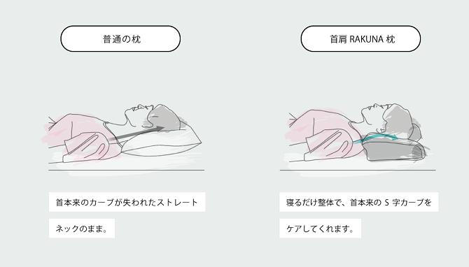 rakuma4