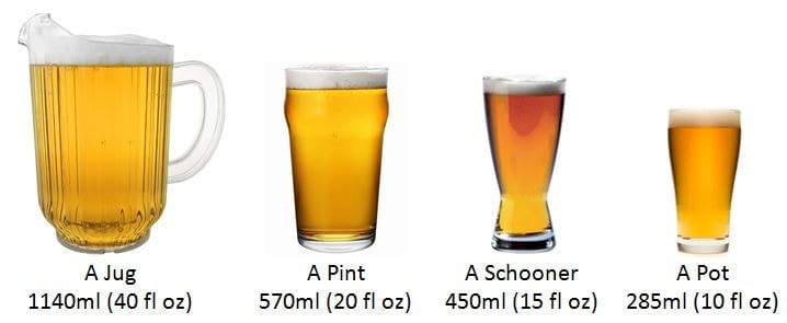 Beer sizes in Australia