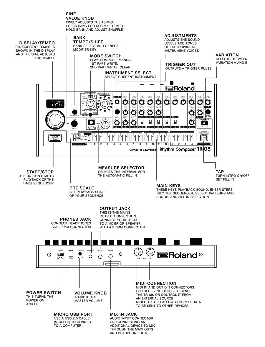 hight resolution of tr 8 wiring diagram diagram data schema tr 8 wiring diagram