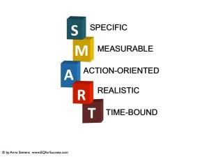 smart-goals-webinar-005
