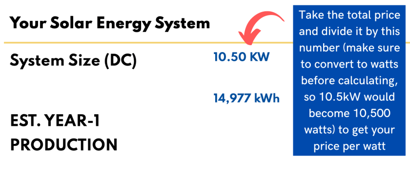estimate your solar quote price per watt