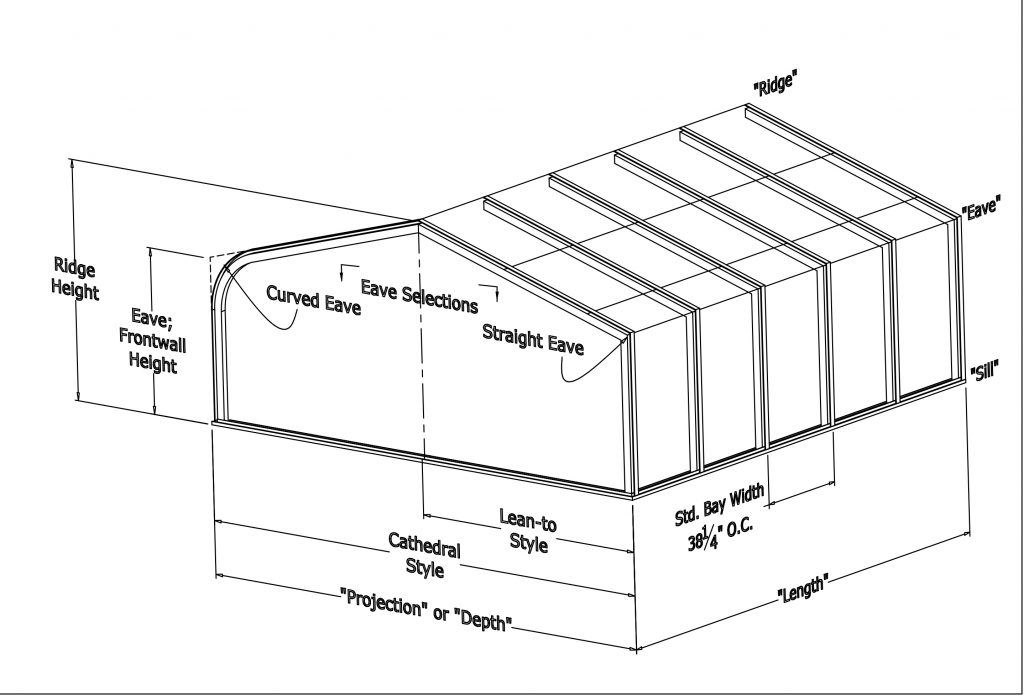 Guide to structure dimensions ~ Sunshine Rooms