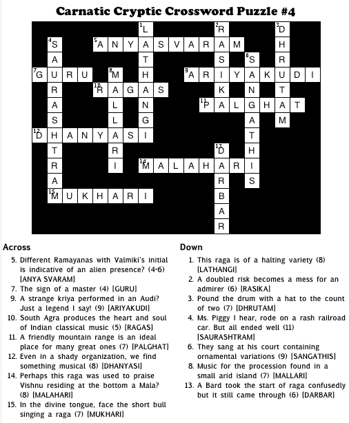 Solution To Carnatic Cryptic Crossword Puzzle 4 Just Thinking Out Aloud