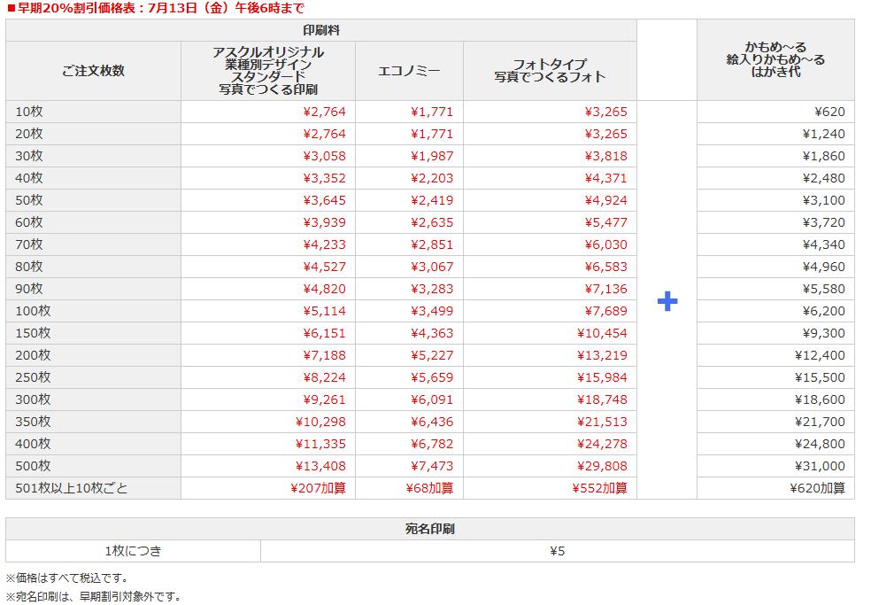 papuri_price