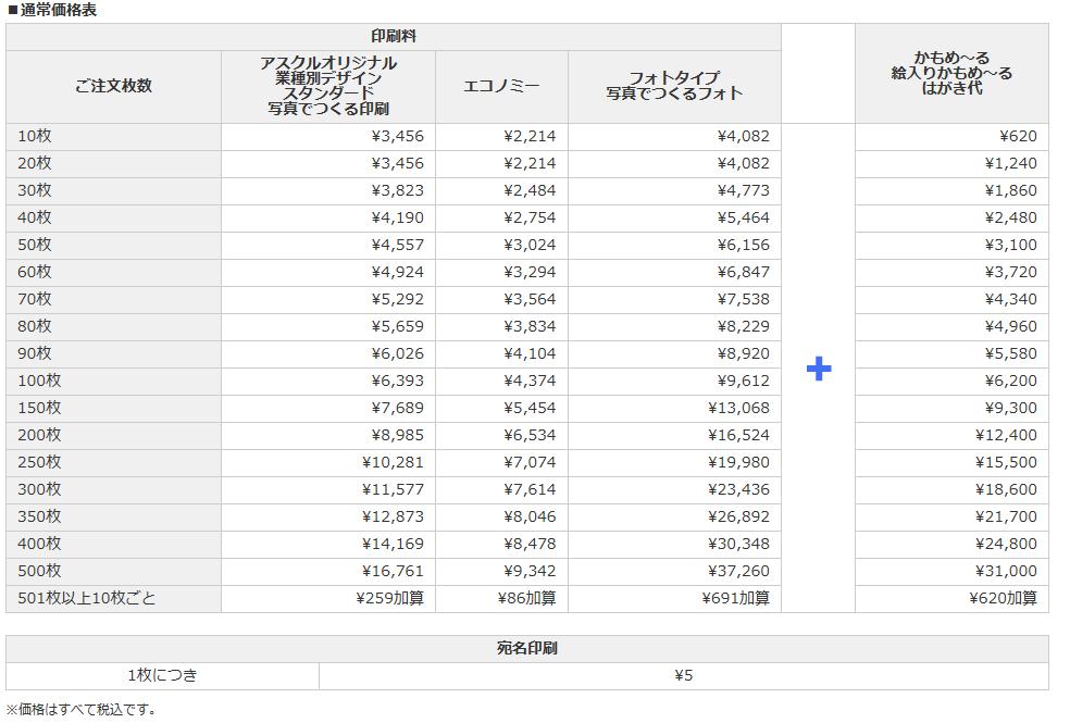 papuri_price2