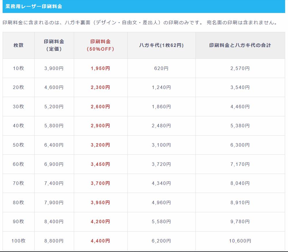 rakpo_price