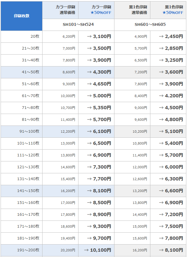 web-alpha_price