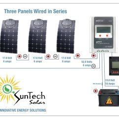 Diy Solar Panel System Wiring Diagram Rb25det Injector Stream