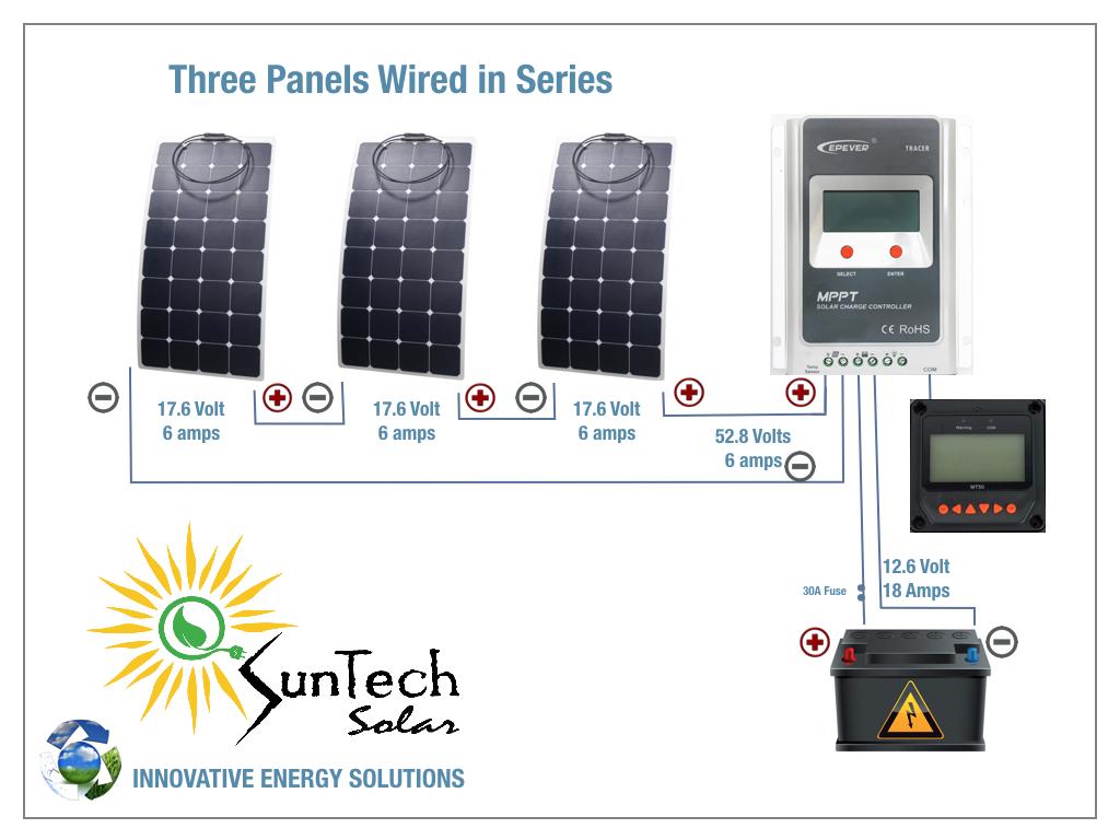 solar panel wire diagram wiring for power system efcaviation the night book plot suntech 400 watt kit