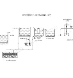 industrial process water [ 1061 x 751 Pixel ]