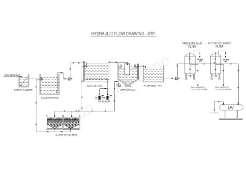 small resolution of industrial process water