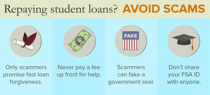 Some Signs of a Student Loan Scam