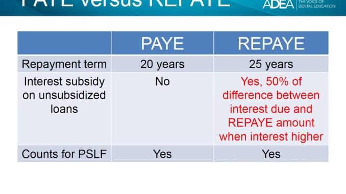 PAYE vs. REPAYE