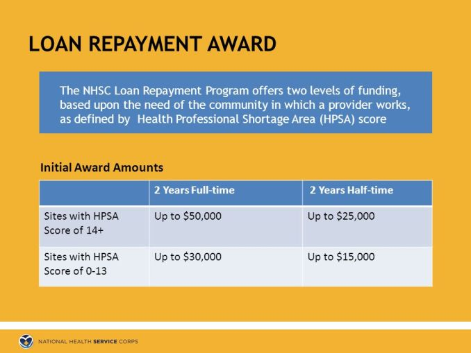 How Much NHSC Loan Repayment Funding is Available?
