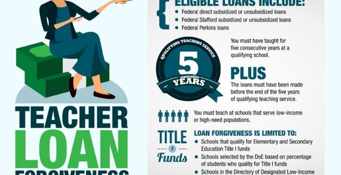 Teacher Loan Forgiveness Application 2020: