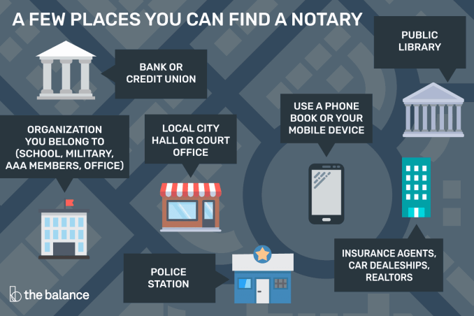 Where Else Can You Find a Notary?