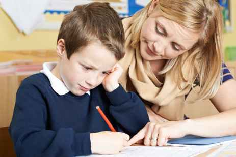 Middle School Teacher Job Outlook