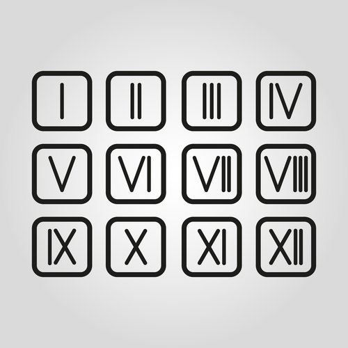 How to Get Roman Numerals in Microsoft Word