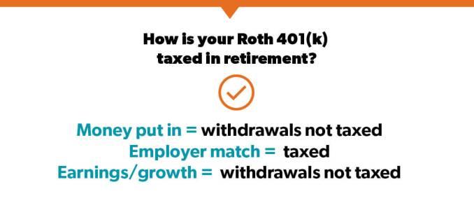 401k Plan: withdrawals in retirement