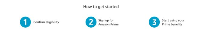 Sign up for Amazon Prime Discount for EBT & Medicaid Cardholders