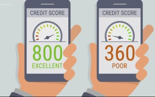 How Paying Your Taxes Affects Credit Score