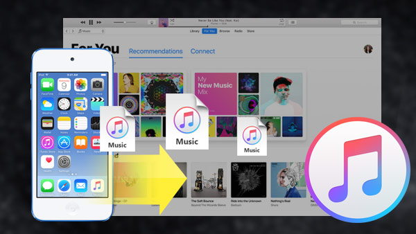 Transfer iPod Music to Your Computer Using iPod Transfer Software