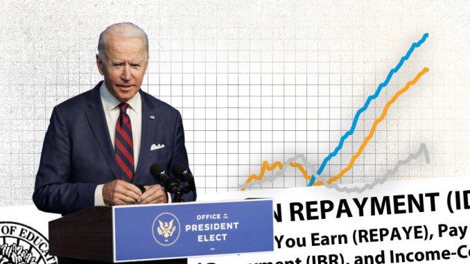 Biden Loan Forgiveness Plan